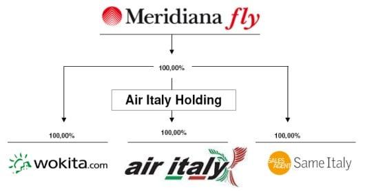Meridiana Fly: perfezionato l'acquisto di Air Italy