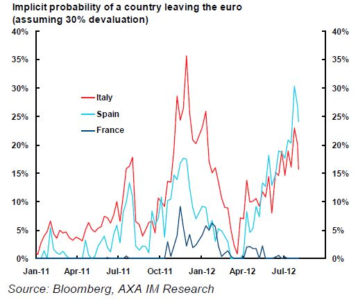 """La nascita di una """"Draghi put"""""""