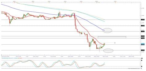 Grecia, possibile risk-off in arrivo
