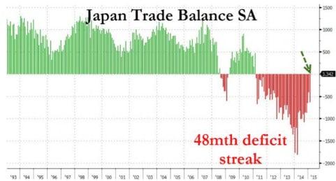 Lo yen potrebbe sorprendere?