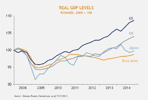 Dollaro e Fed: un rapporto di amore e odio