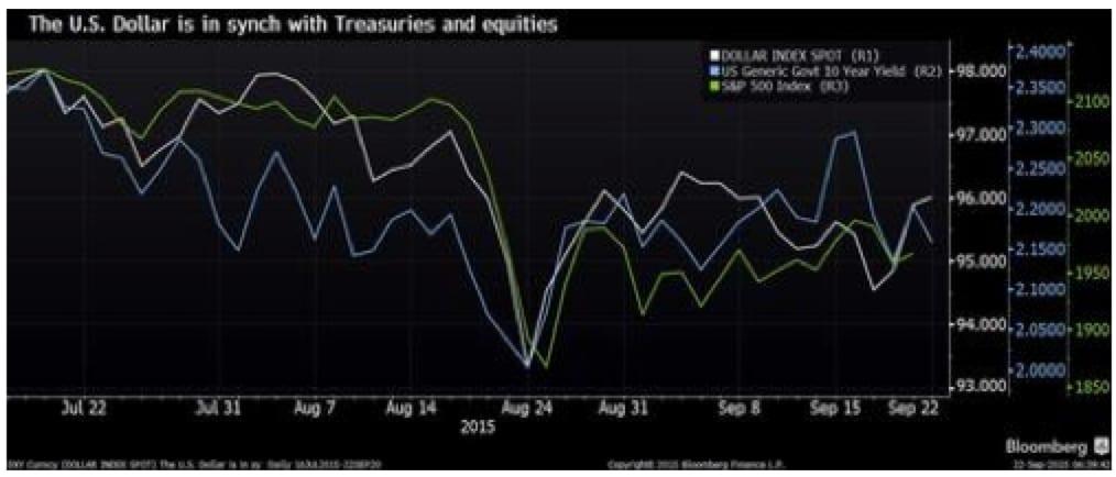 Draghi può ancora incidere?