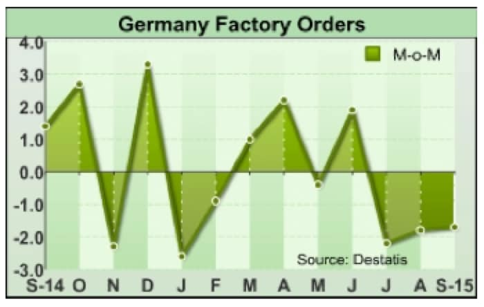 germany-factory-orders_1