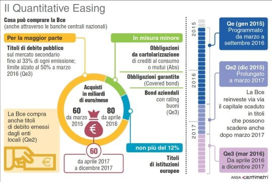 quantitative-easing_4