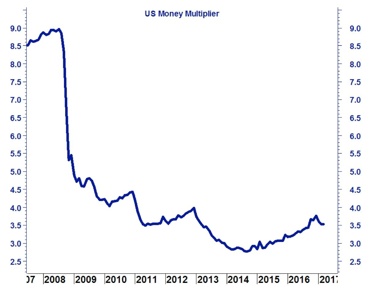 Il ricongiungimento monetario