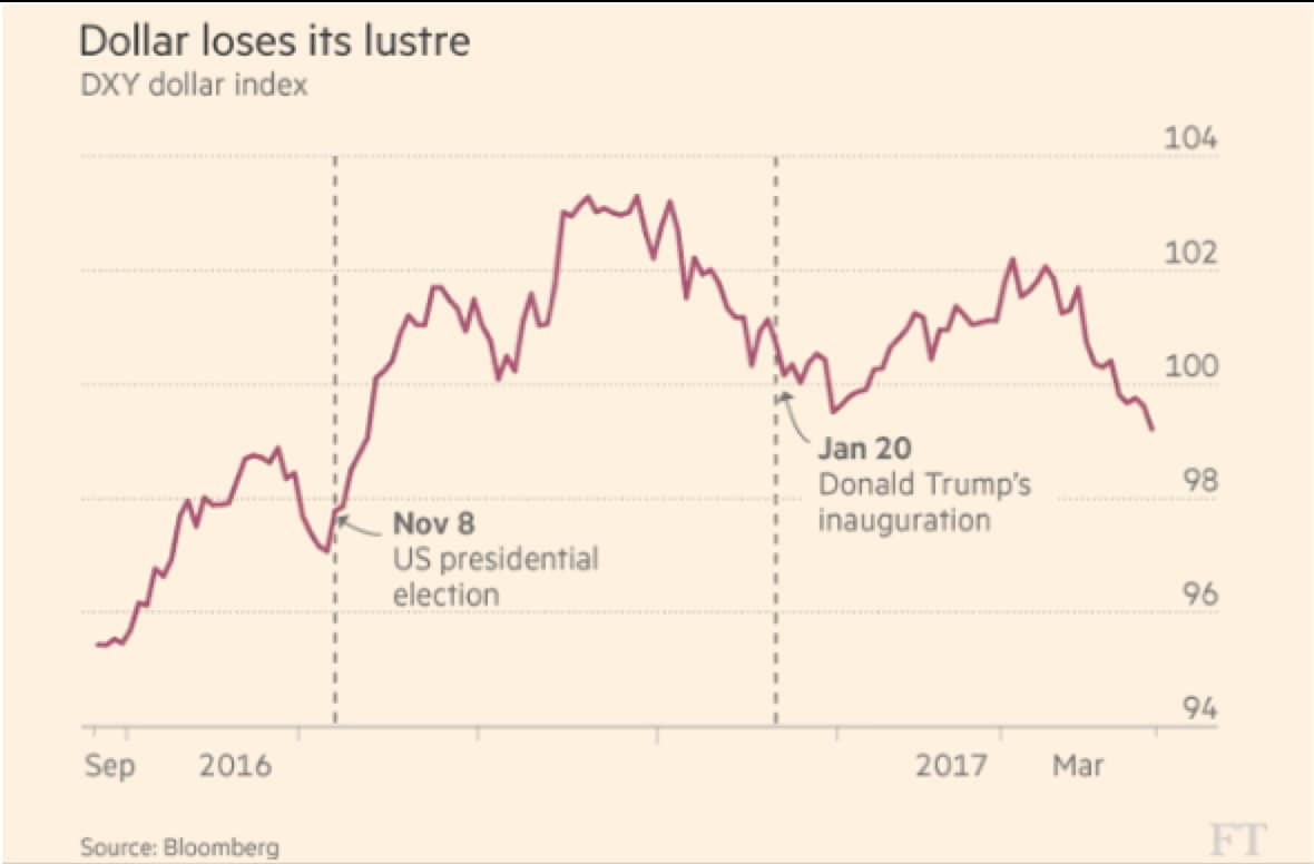 Trump: dazi su merci UE in arrivo? Le aziende italiane più colpite