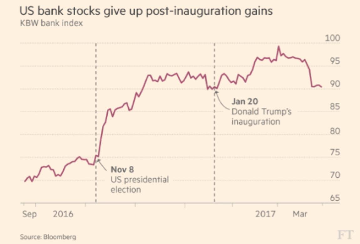Cos'ha detto (indirettamente) Gentiloni sui dazi di Trump ai prodotti italiani