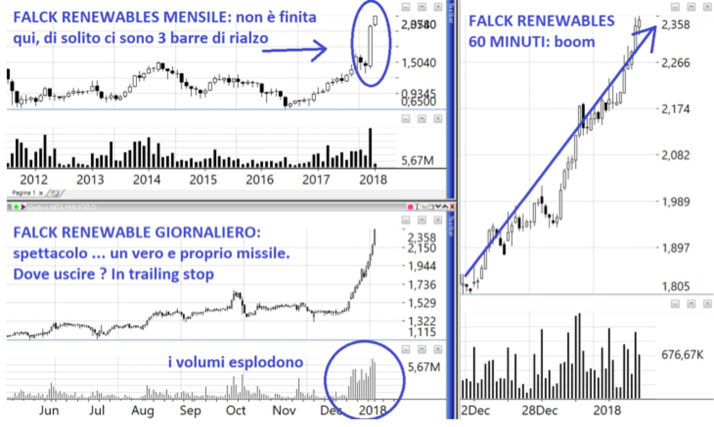 falck-renewables-grafico_1