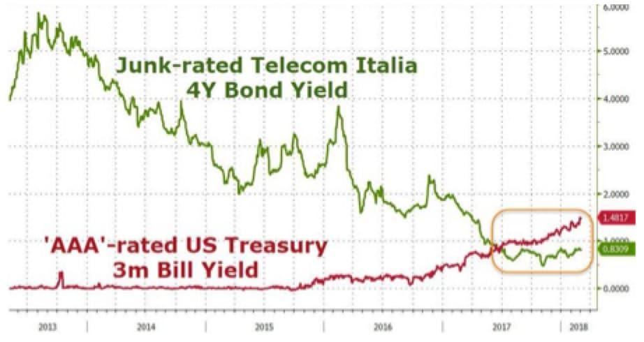 Draghi sull'Italia: