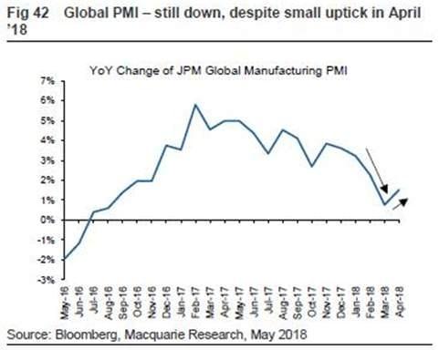 Fed: alza tassi di un quarto di punto