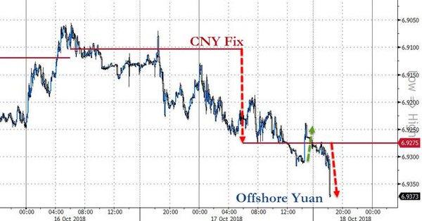 Cina, frena Pil trimestre con dazi Usa - Ultima Ora