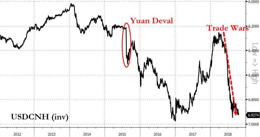 Cina, frena Pil trimestre con dazi Usa