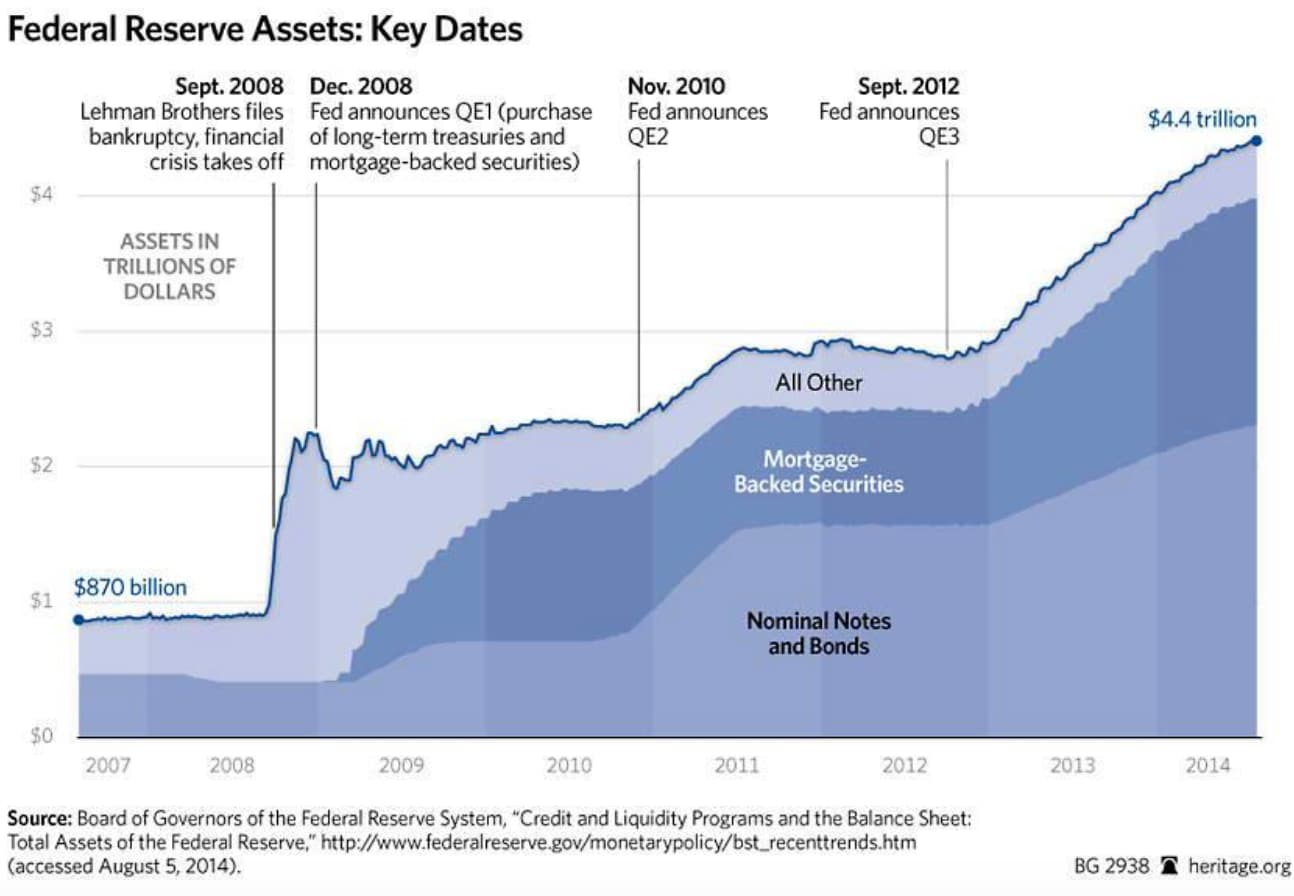 federal-reserve-date-chiave