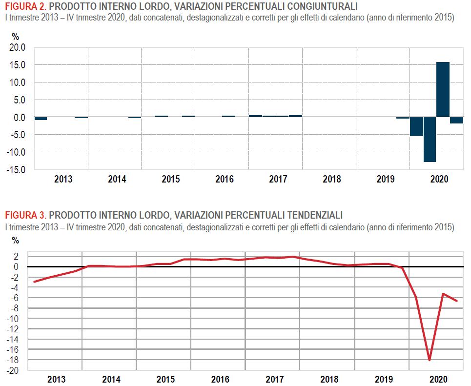 btc 2021 quarto risultato semestre